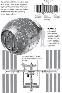 w-NASA0117-gA